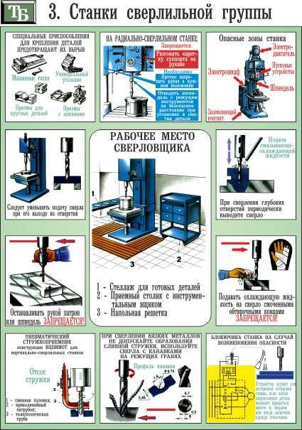 Сверлильный станок с чпу: описание сверления и характеристика