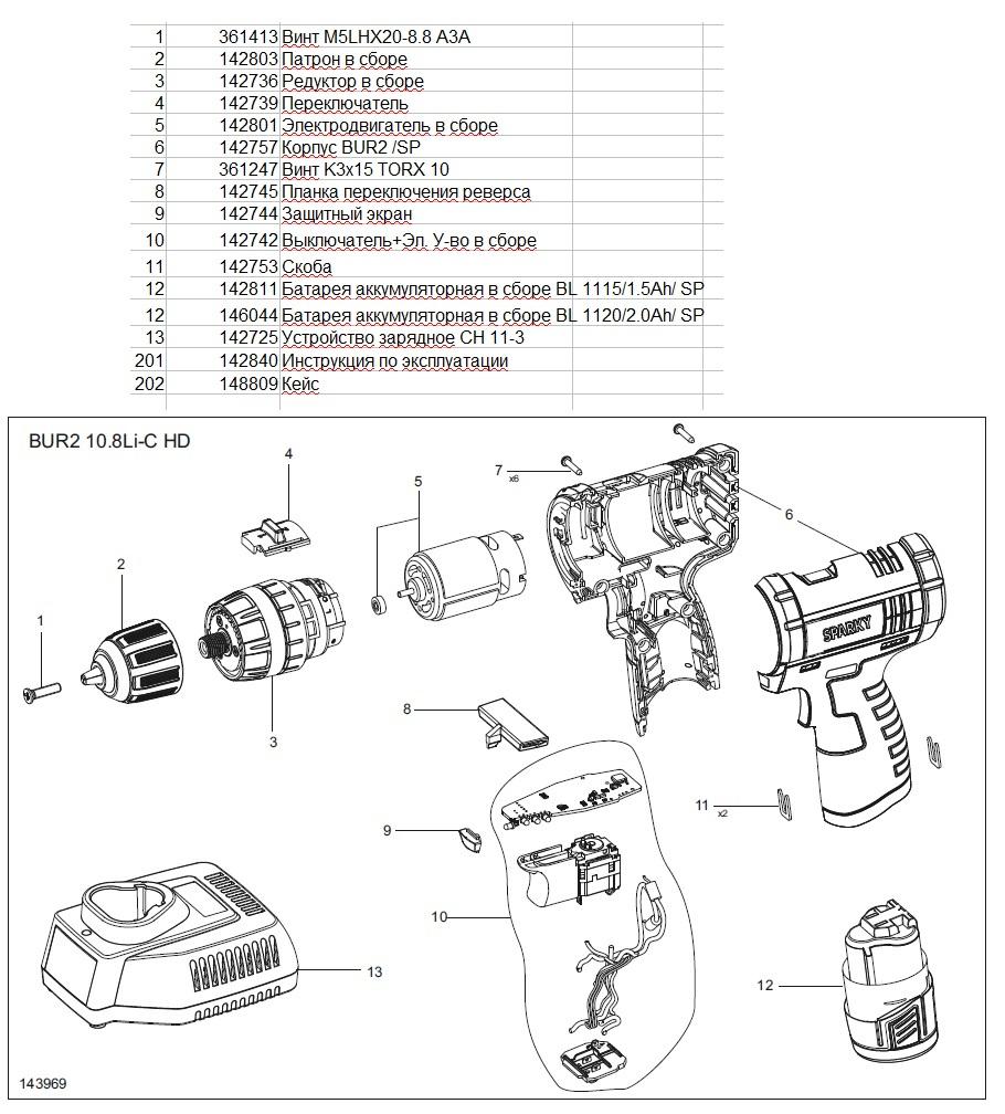 Коллекторный двигатель: устройство, управление, регулирование