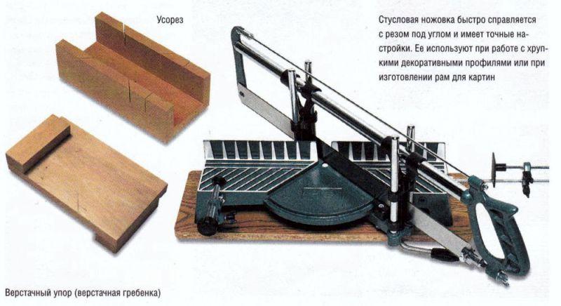 Стусло своими руками: как сделать стусло из дерева для нарезки ладов по чертежам? делаем поворотное и магнитное стусло