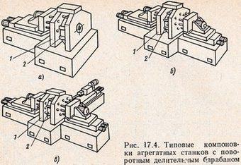 Агрегатные станки - назначение и классификация