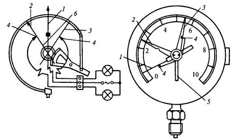 Схема подключения задвижки с электроприводом