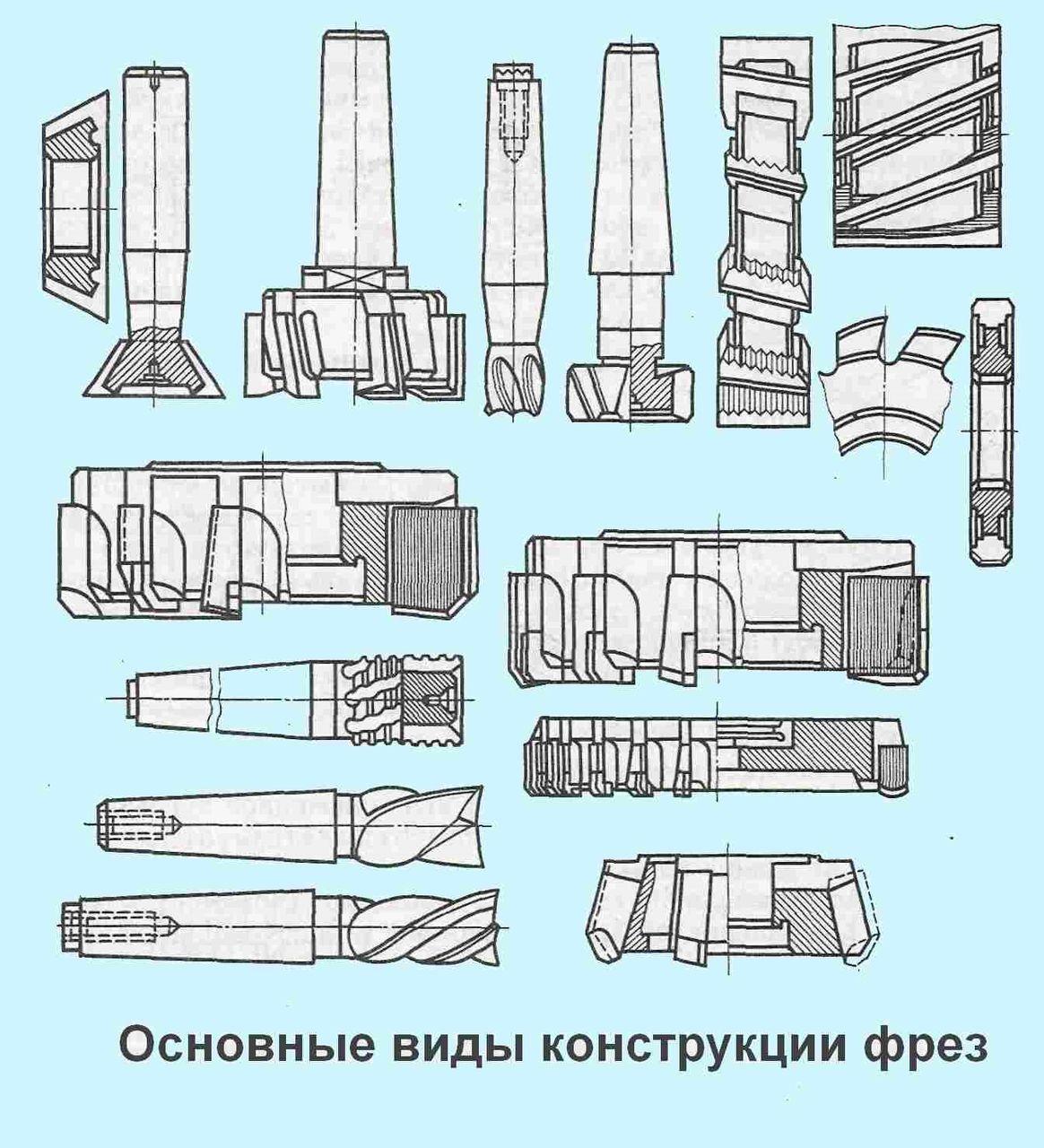 Фрезы по металлу: основные виды и их предназначение