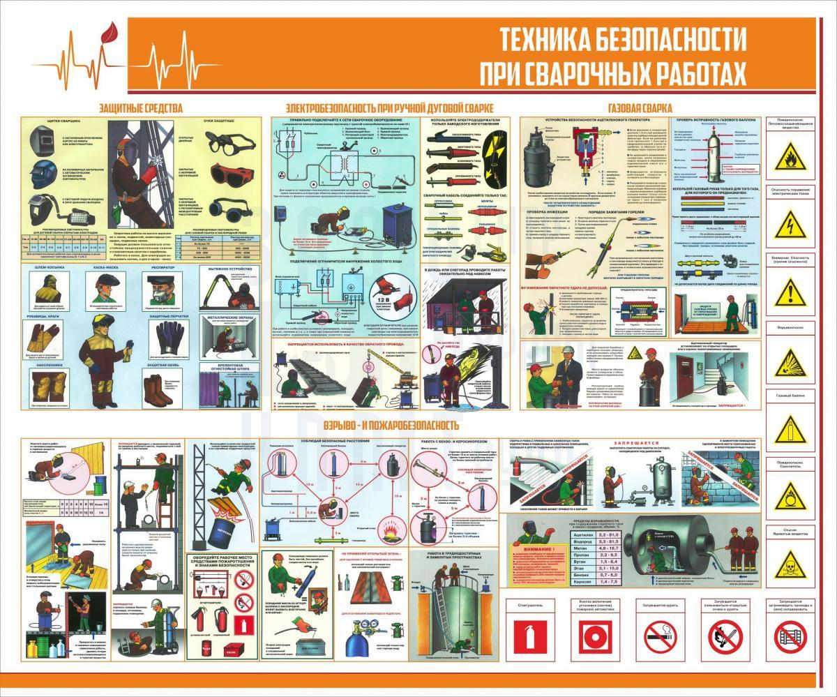 Инструкция по технике безопасности при ручной электродуговой сварке (для рабочих)