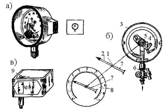Схема подключения электроконтактного манометра - moy-instrument.ru - обзор инструмента и техники