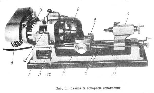 Обзор точильного станка тш-3: инструкции, характеристики, особенности