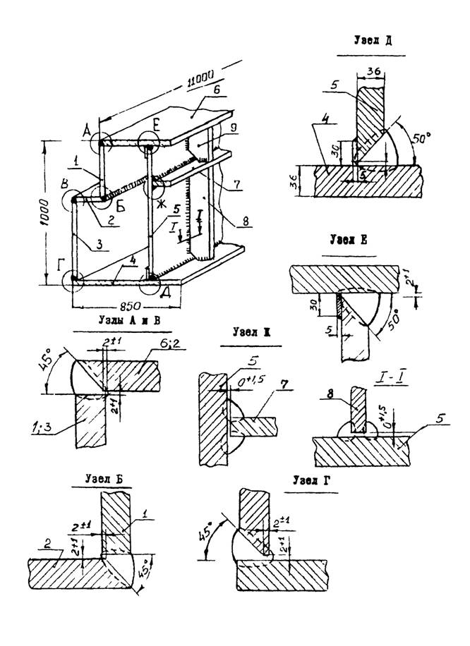 Сварка металлоконструкций: как выполняется, техника, оборудование и расходные материалы