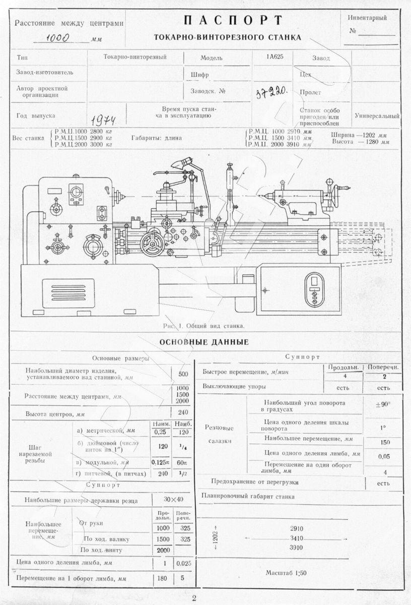 Токарный станок 1в62г – особенности и достоинства