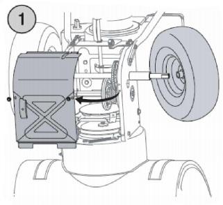 Ремонт снегоуборщиков: как отремонтировать снегоуборочную машину своими руками? ремонт электрических и других снегоуборщиков, их колес и редуктора