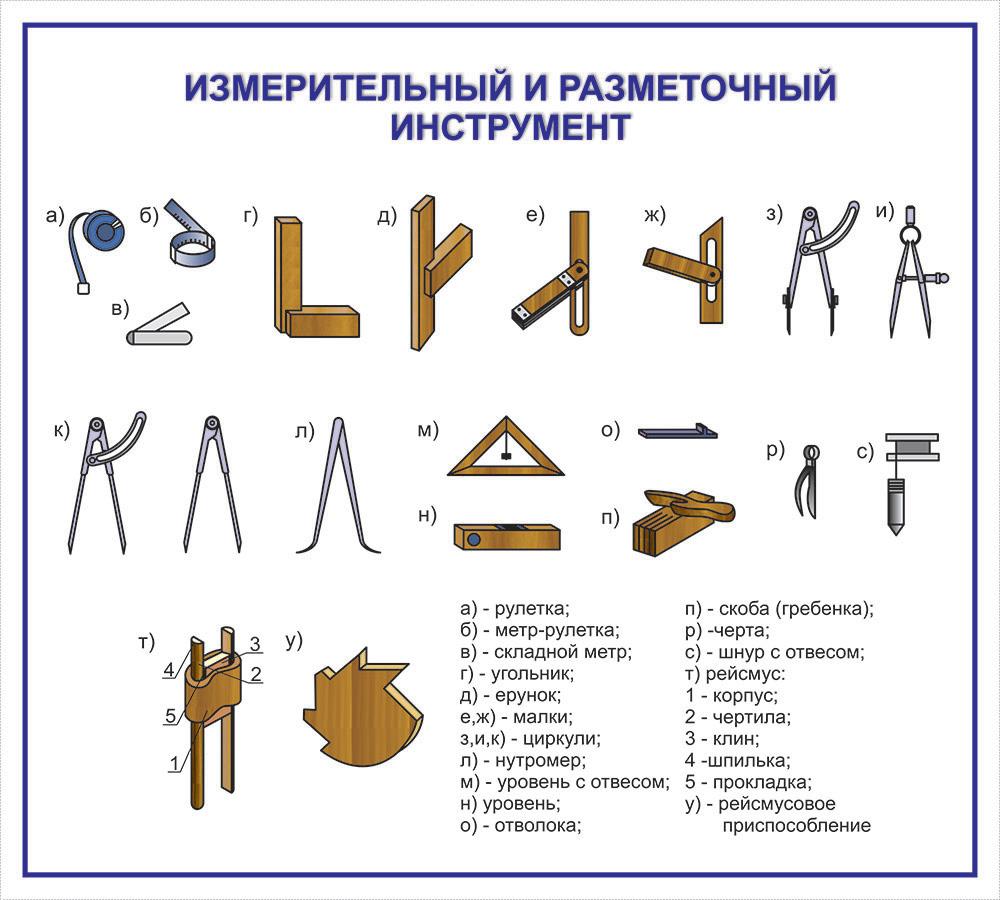 Выбираем ручной слесарный инструмент для дома. слесарные инструменты и их назначение