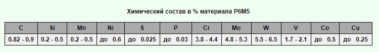 Сравнение стали 09г2с и 17г1с