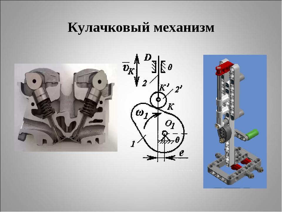 Обзор основных видов механизмов