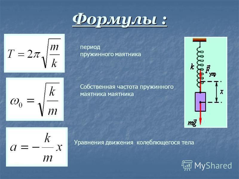 Период ⚠️ колебаний: формула расчета, как найти для физического маятника
