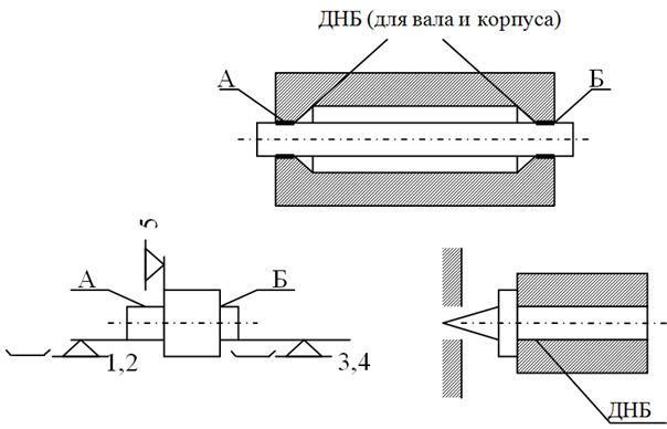 Базирование - заготовка - большая энциклопедия нефти и газа, статья, страница 3