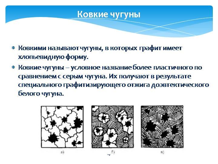 Характеристики ковкого чугуна и его применение в народном хозяйстве