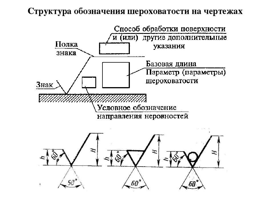 """Гост 2.309-73 скачать бесплатно - """"единая система конструкторской документации. обозначения шероховатости поверхностей"""""""