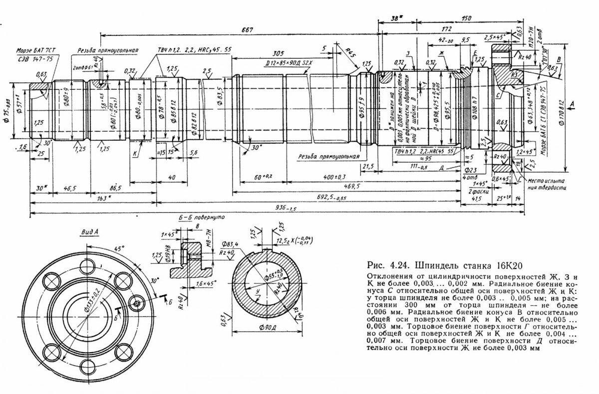 Передняя бабка токарного станка по дереву и металлу — устройство, назначение