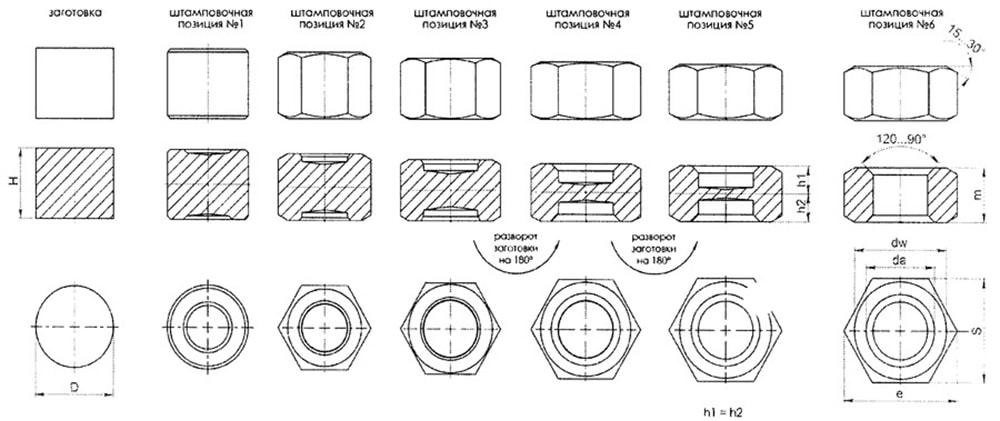 Разработка технологического процесса изготовления типовой детали - вал шлицевой (тм-30), сталь 45. курсовая работа (т). технология машиностроения. 2010-12-31