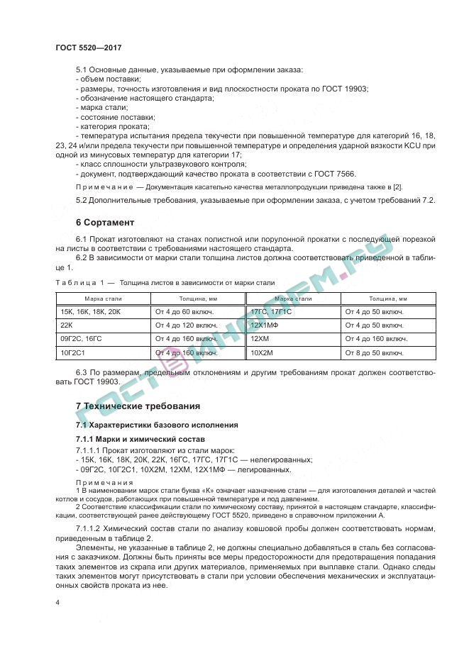 Сталь 17г1с: применение, характеристики, состав