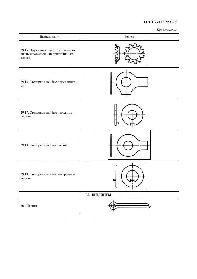Гост 397-79шплинты. технические условия