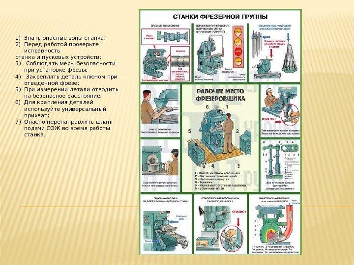 Охрана труда для токаря (при работе на токарных станках)