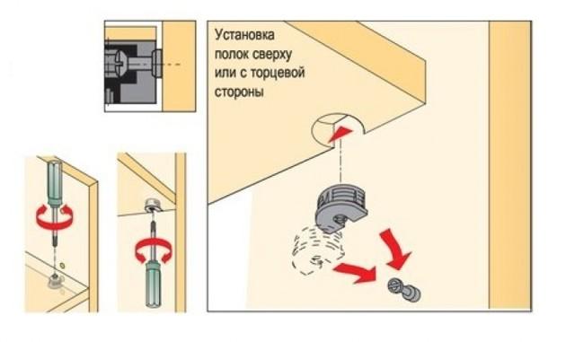 Мебельные стяжки: эксцентриковые, межсекционные, другие виды, их использования