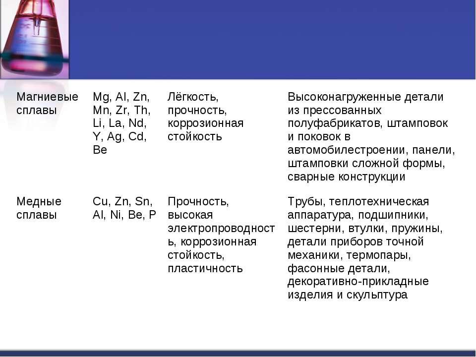 Алюминиевые сплавы: деформируемые и литейные – aluminium-guide.com