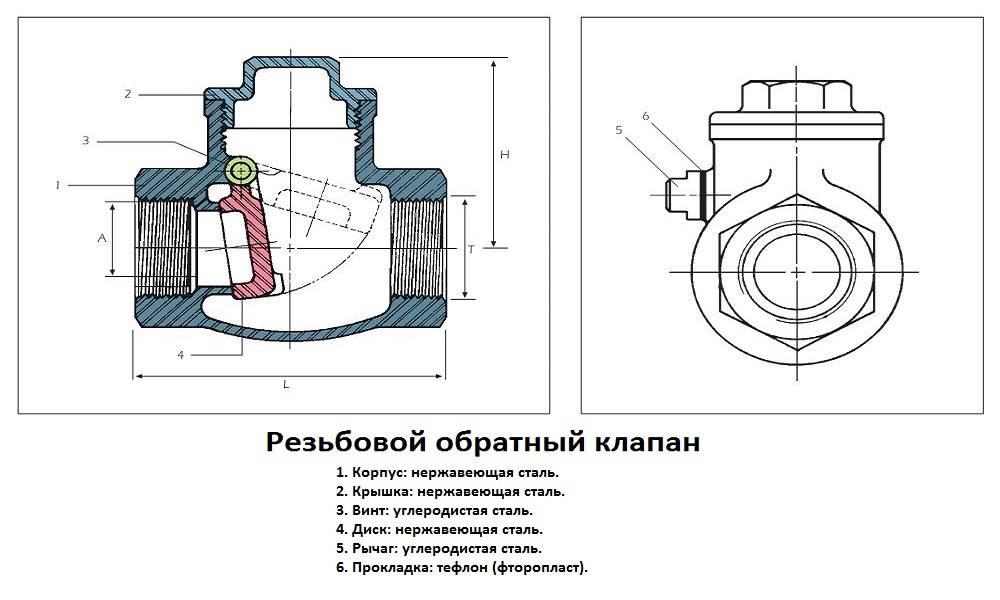 Обратный клапан для канализации: устройство, принцип работы и установка