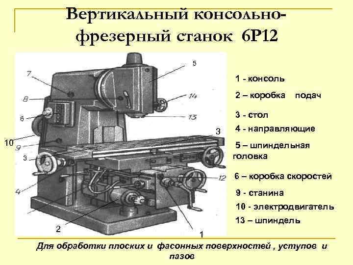 Вертикально-фрезерный станок - вертикальный металлорежущий агрегат