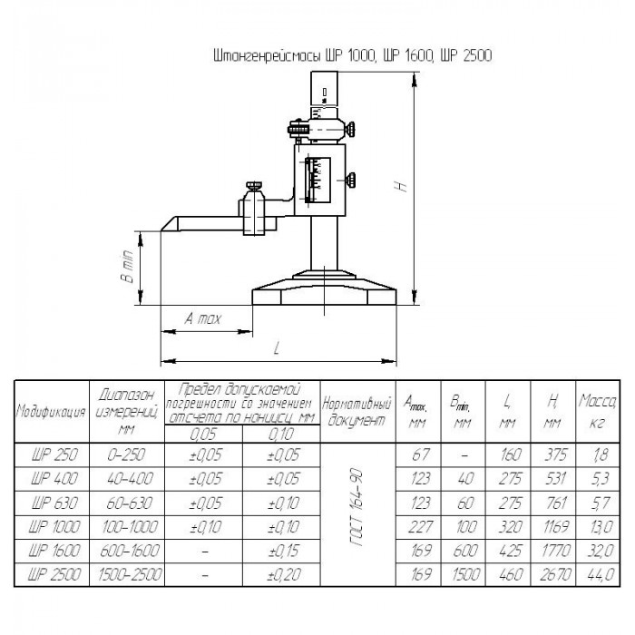 Штангенрейсмас  - большая энциклопедия нефти и газа, статья, страница 1