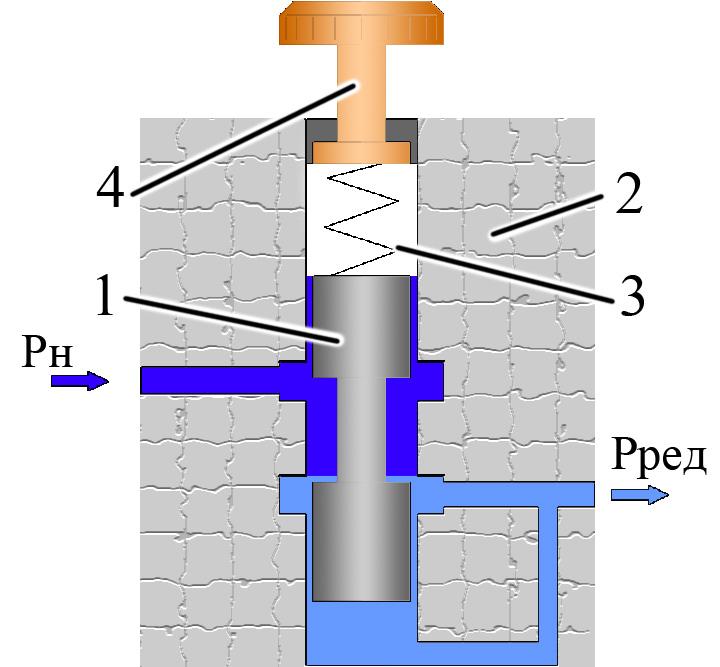 Редукционный клапан на воду – редукционный клапан - зачем нужен, принцип работы редуктора воды