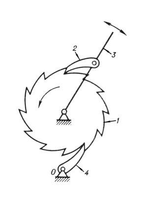 Секатор с храповым механизмом: как использовать