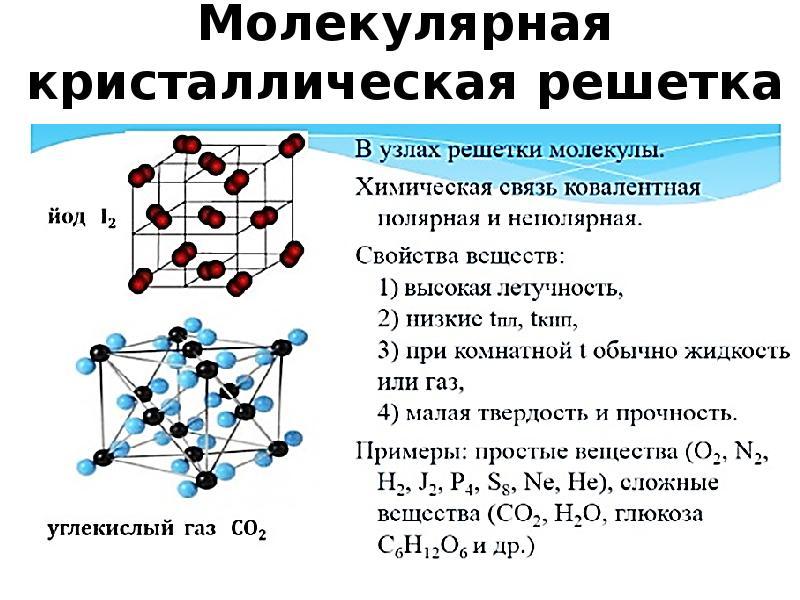 Мартенсит: структура, кристаллическая решетка, твердость