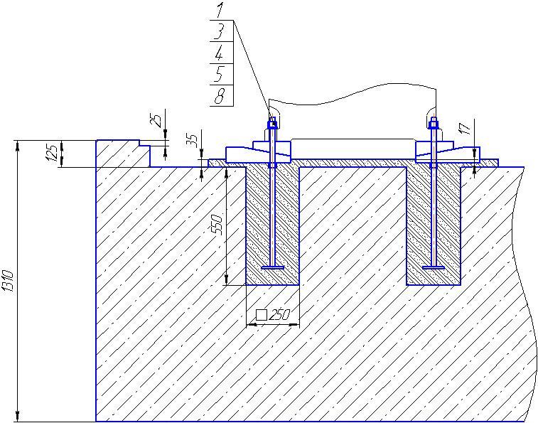 Фундамент для токарного станка