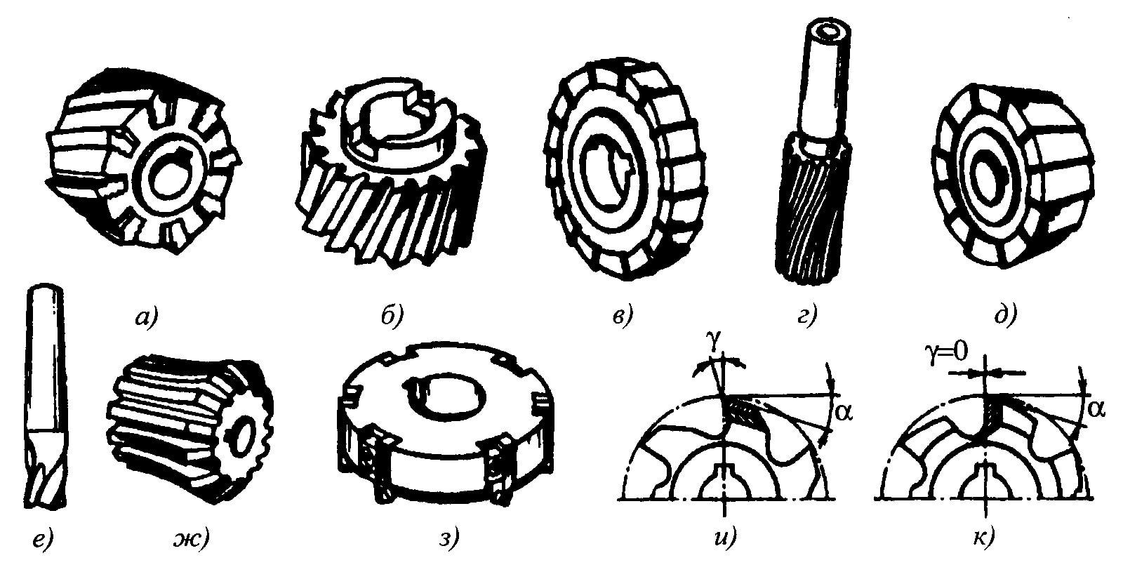 Фрезы по металлу: классификация, особенности каждого вида, характеристика дискового инструмента