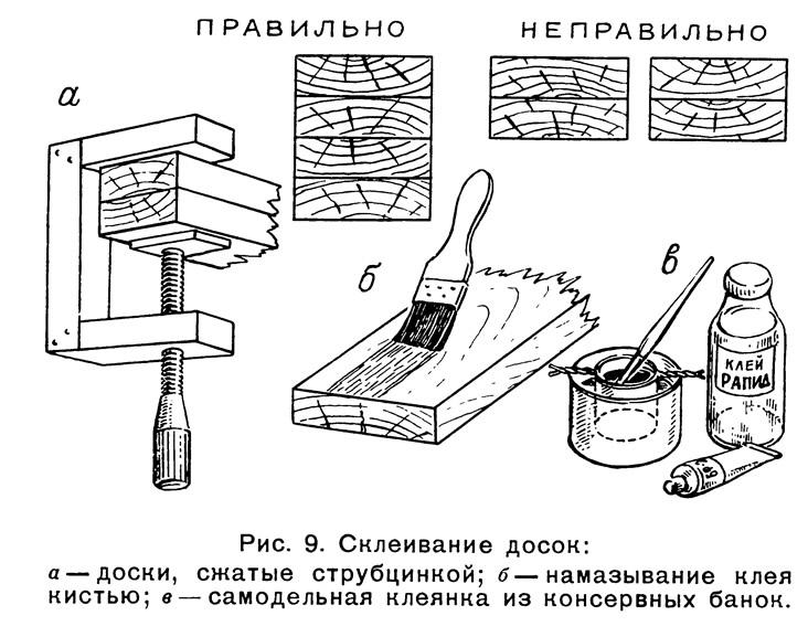 Клей для металла водостойкий: как выбрать правильно из множества вариантов