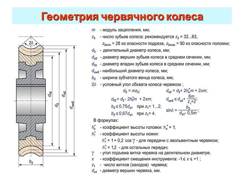 Курсовая работа: расчет металлорежущих инструментов (червячной фрезы, комбинированного сверла и шлицевой протяжки) - bestreferat.ru