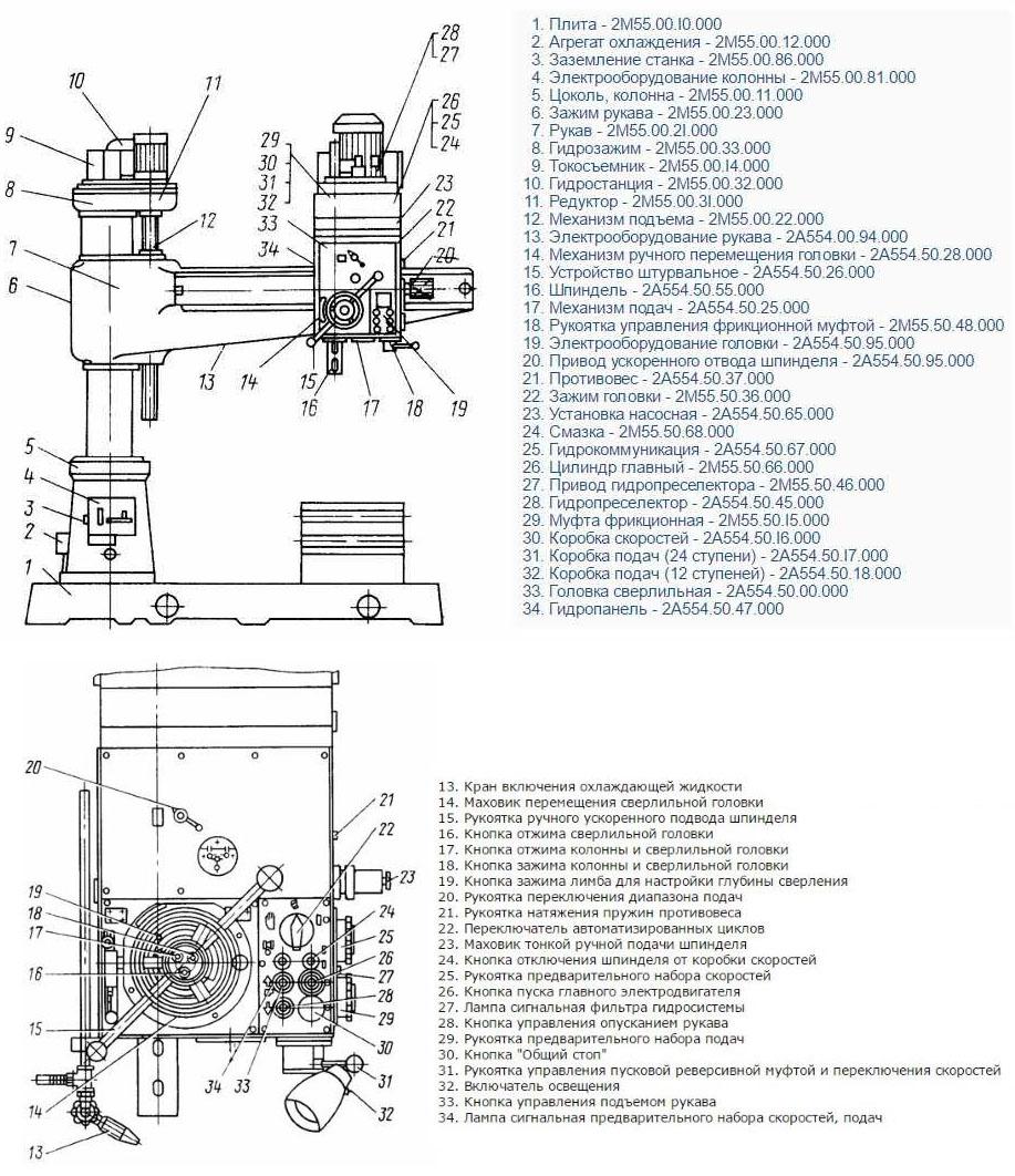 2а554-1 радиально-сверлильный промышленный станок (ø сверления до 63мм) / сверлильные станки / радиально-сверлильные станки / каталог