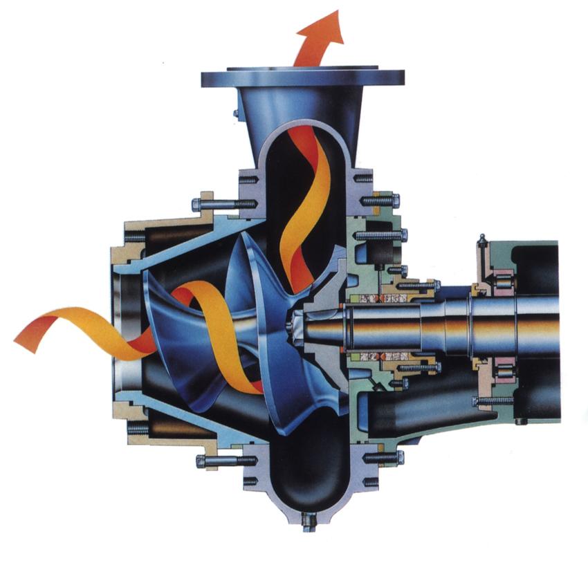 Струйные насосы: устройство и принцип работы.