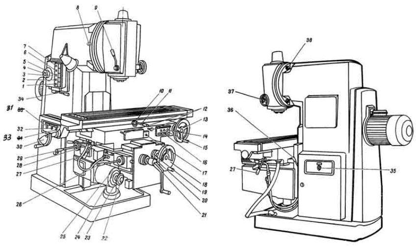 Обзор фрезерного станка 6р12: конструкция, характеристики и эксплуатация