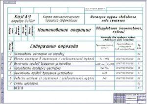 Маршрутная карта технологического процесса: пример, назначение, заполнение