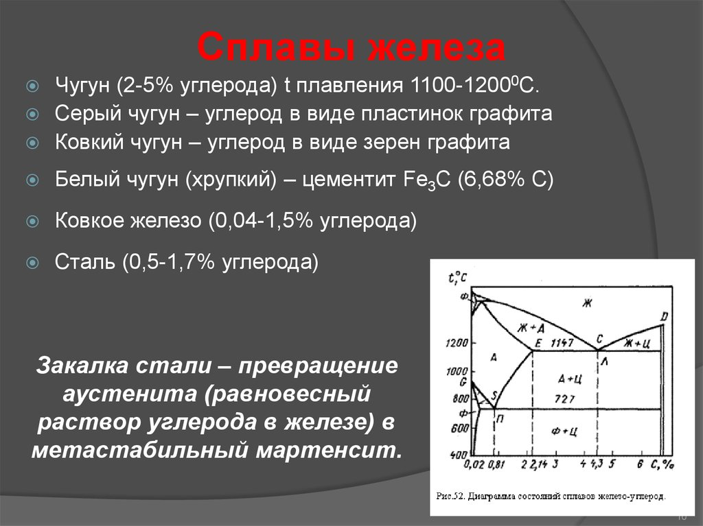 8.плавление металлов и строение расплавов