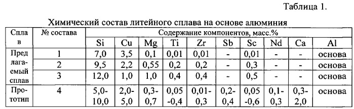 Применение латуни л63 в разных областях