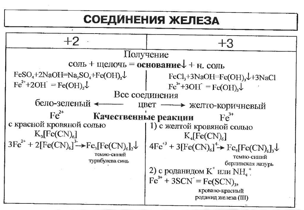 Ниобий — википедия. что такое ниобий