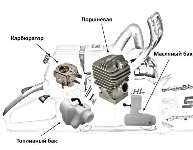 Бензопила stihl ms 180 — эталон качества и надежности последнего десятилетия