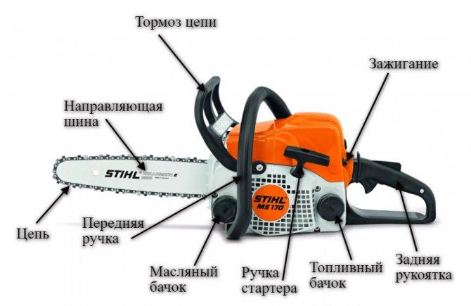 Особенности и достоинства цепных бензопил пит (p.i.t.)