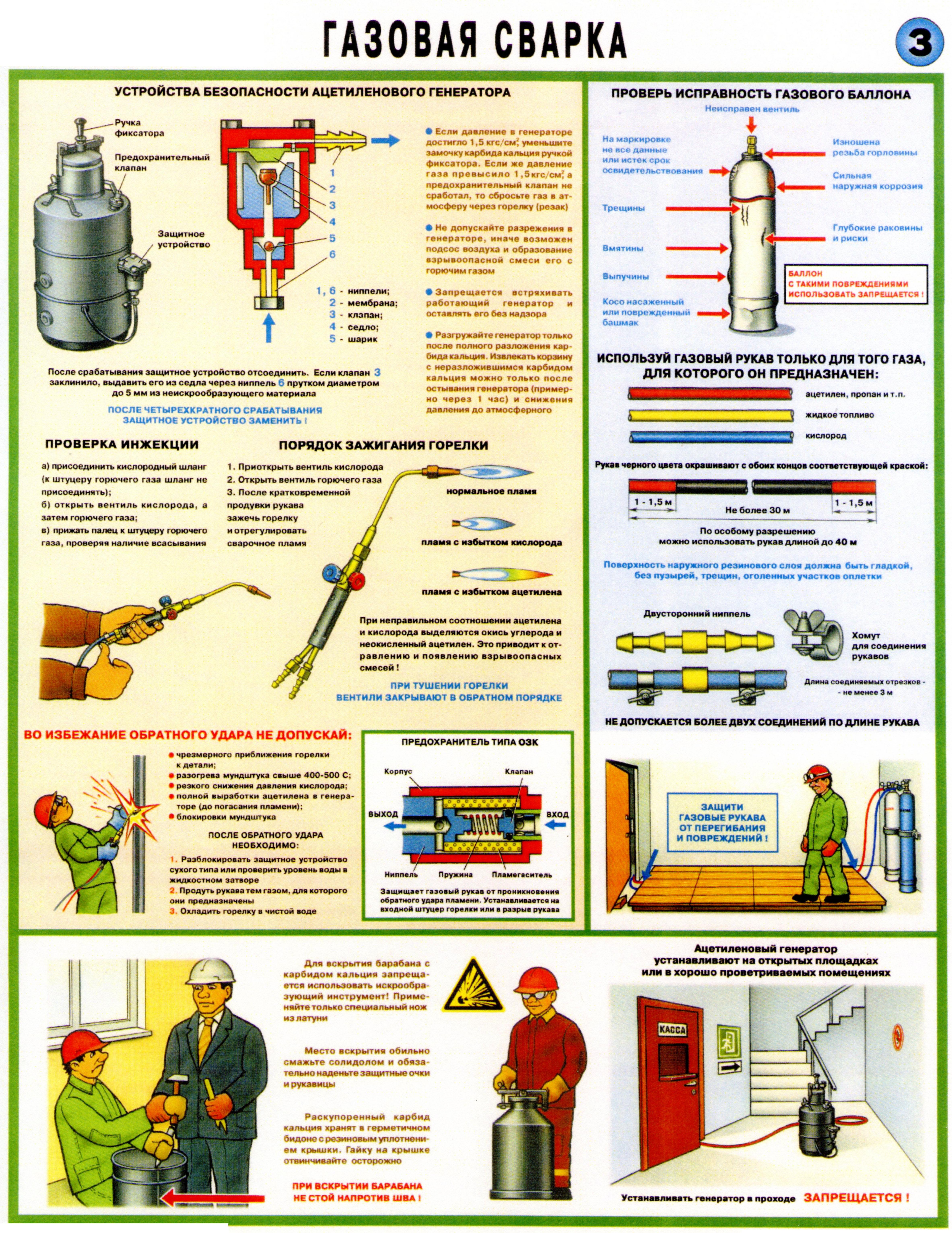 Требования безопасности при электросварочных работах - как сохранить здоровье