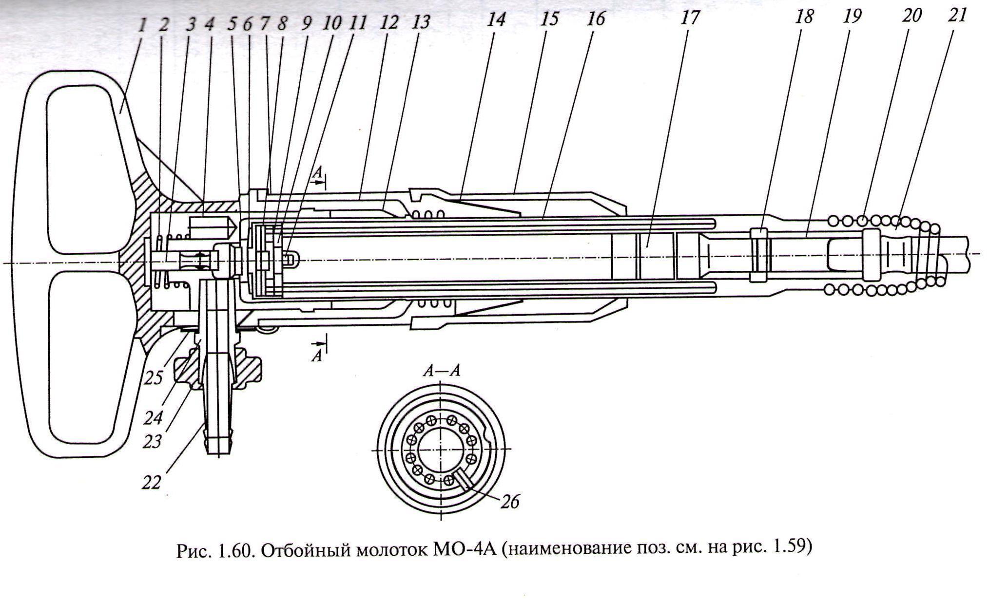 Бензиновые отбойные молотки: применение и обзор моделей