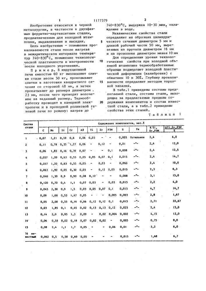 Скачать бесплатно без регистрации гост 11878-66 сталь аустенитная. методы определения содержания ферритной фазы в прутках скачать госты бесплатно
