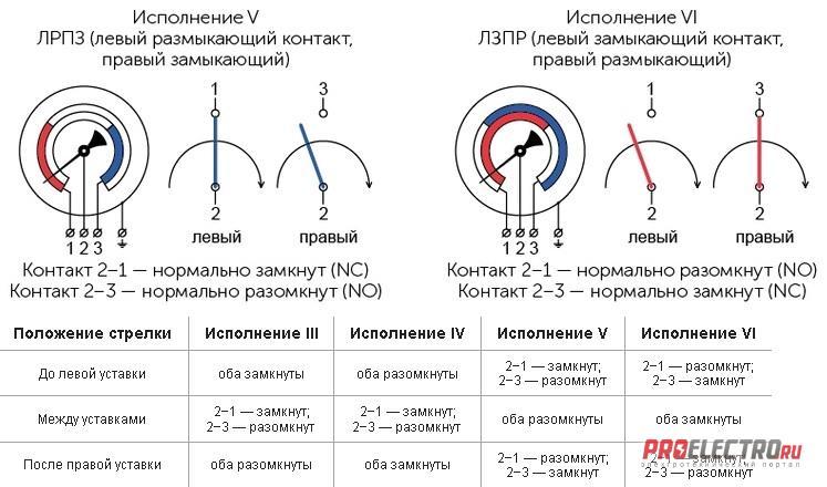 Схема подключения экм через промежуточное реле - moy-instrument.ru - обзор инструмента и техники