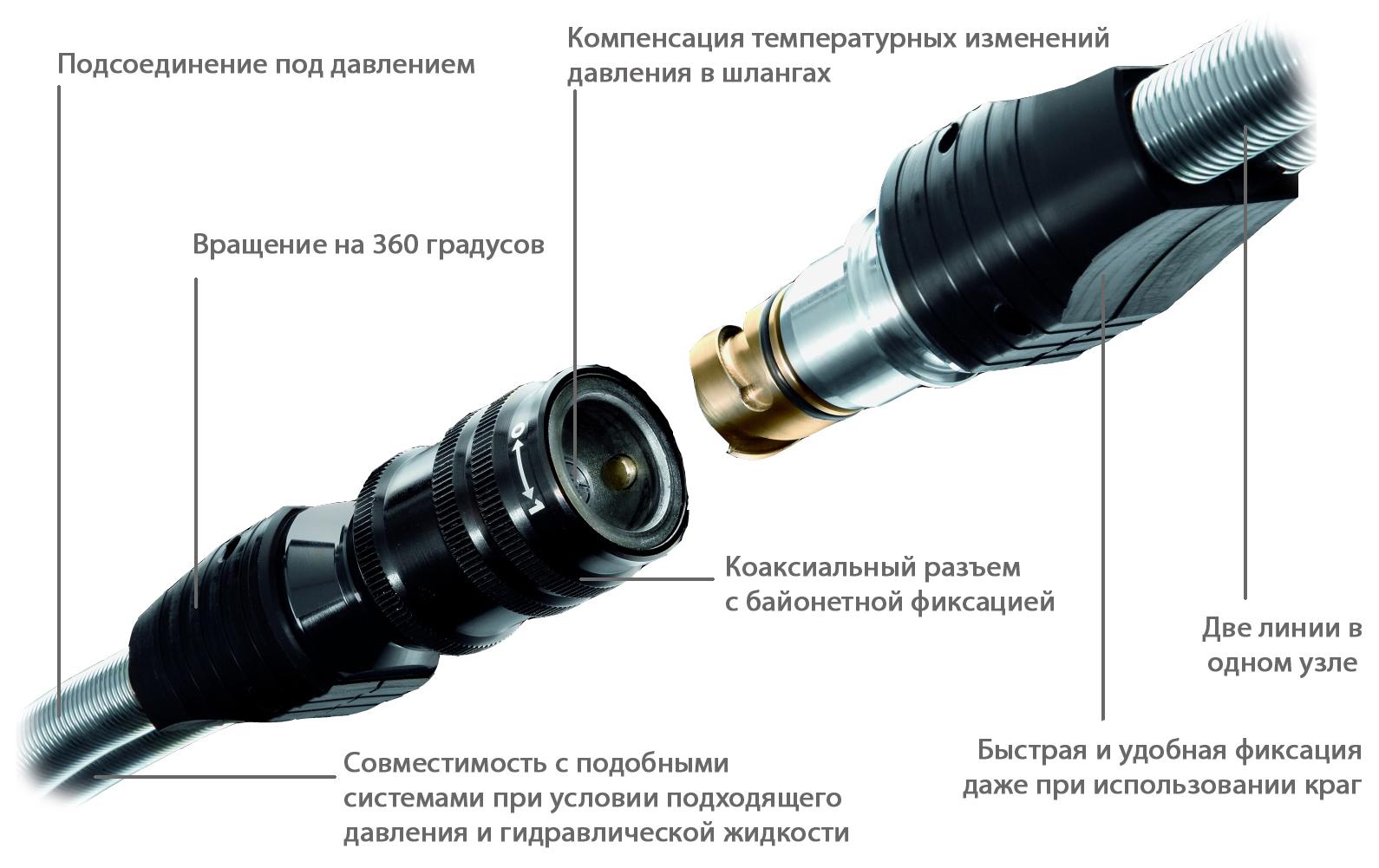 Быстроразъемное соединение для труб размеры